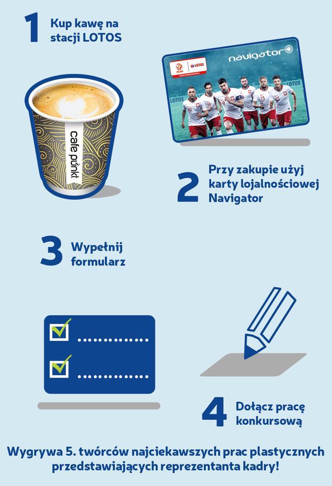 Infografika eskorta